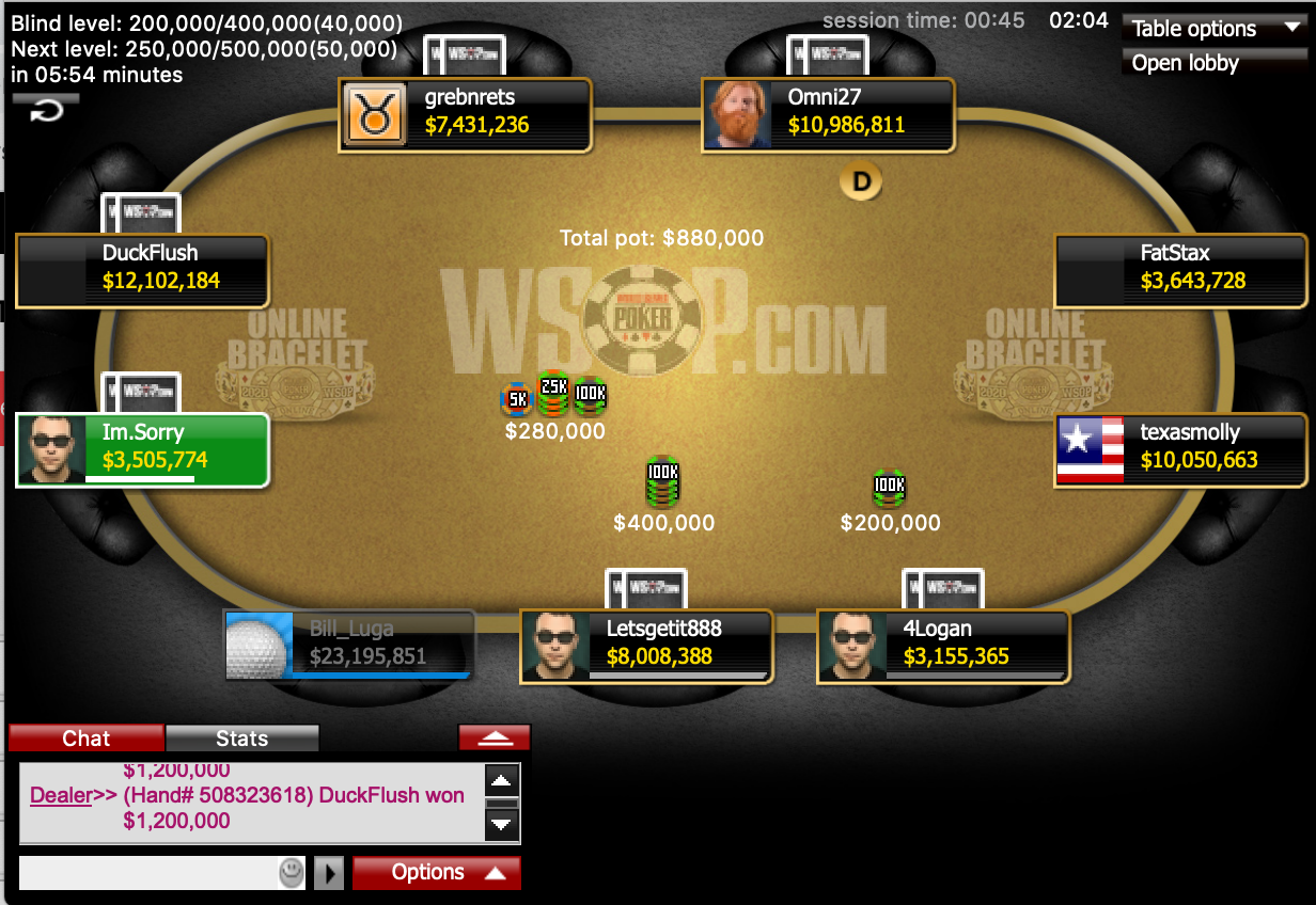 Event 10 Final Table