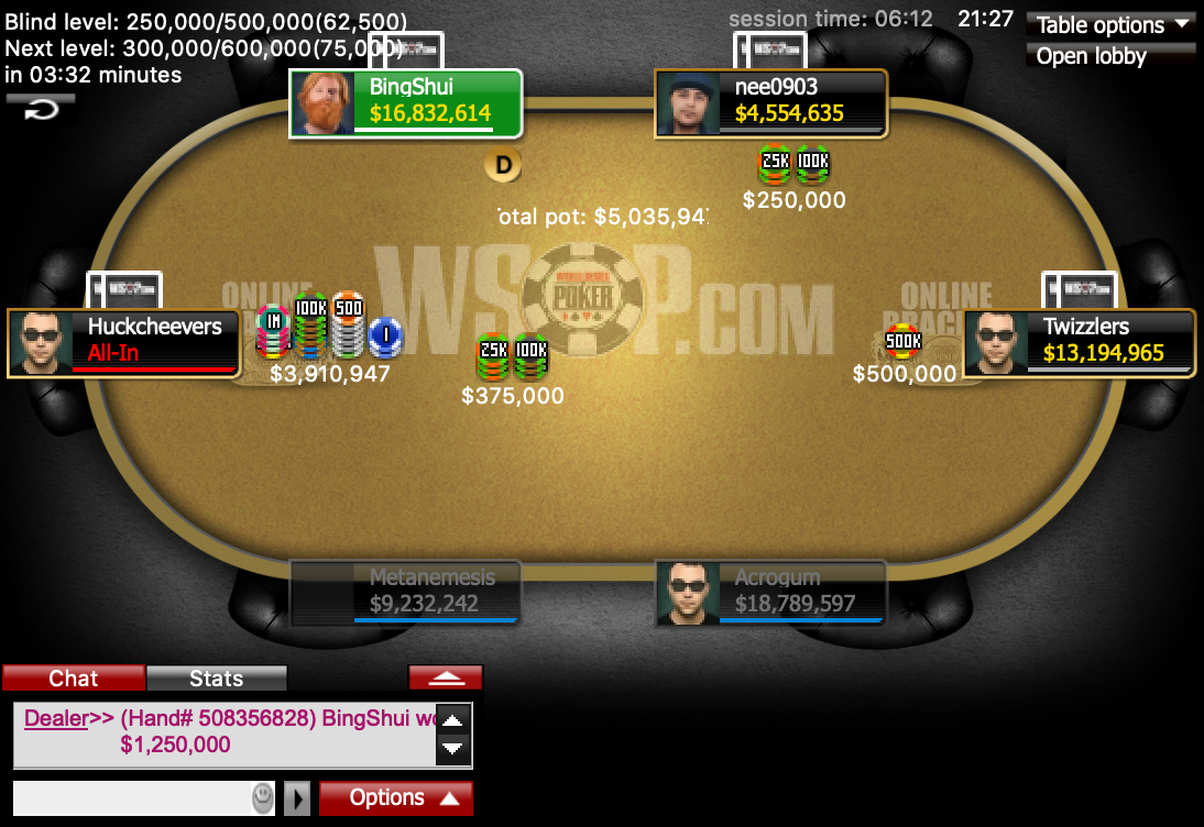 Event 11 Final Table