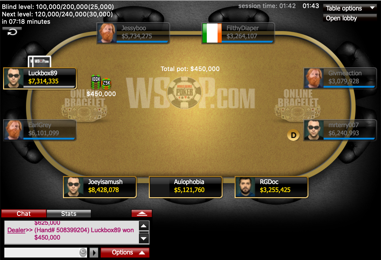 Event 12 Final Table