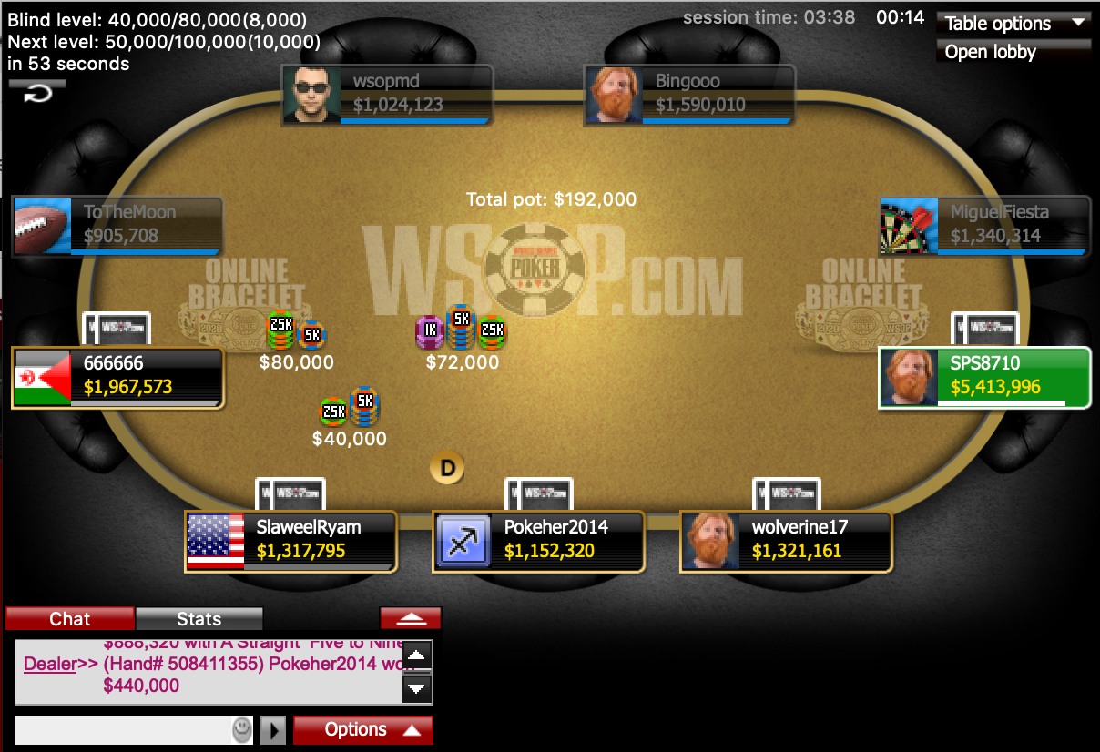 Event 13 Final Table