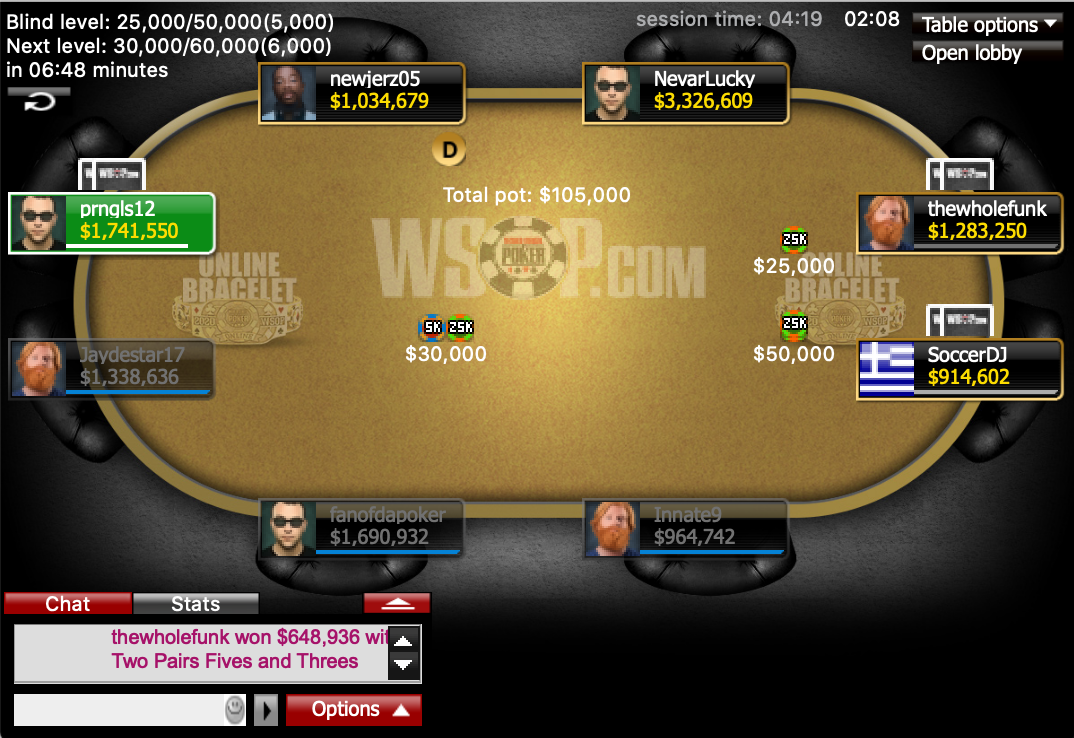 Event 14 Final Table