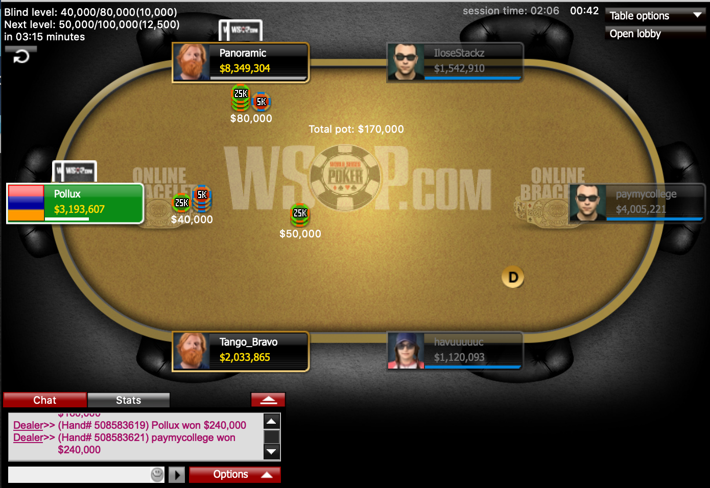 Event #21 Final Table