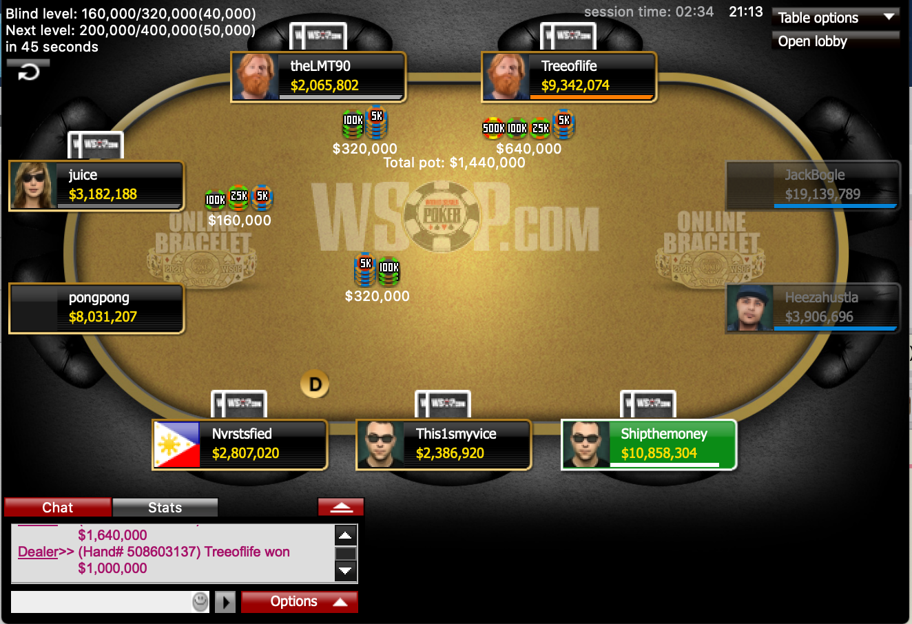 Event 22 Final Table