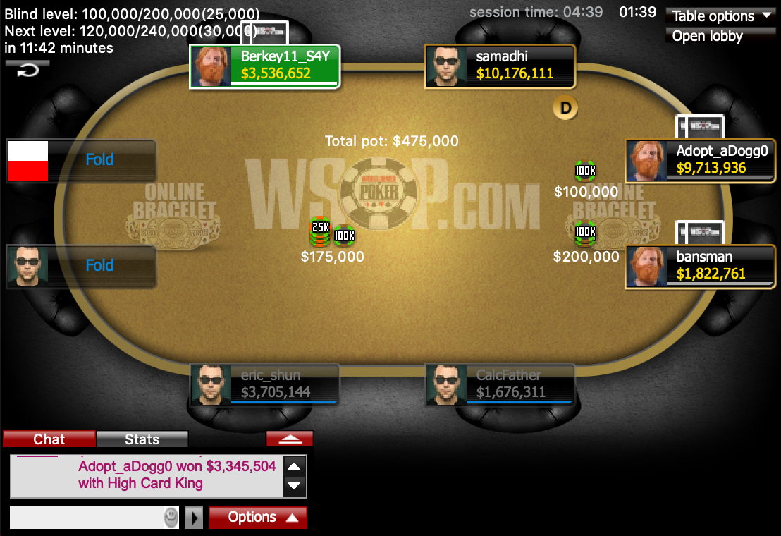 Event 24 Final Table
