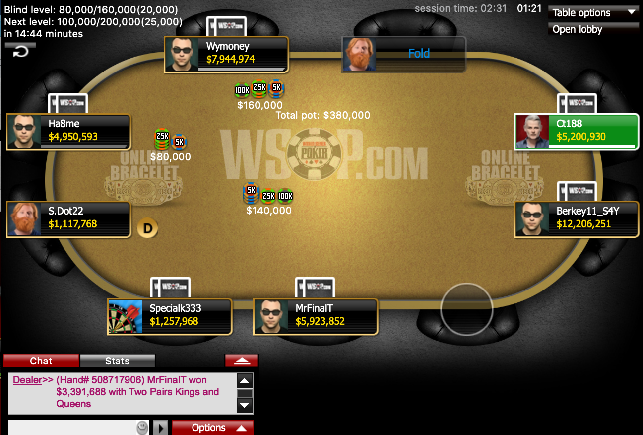 Event 25 Final Table