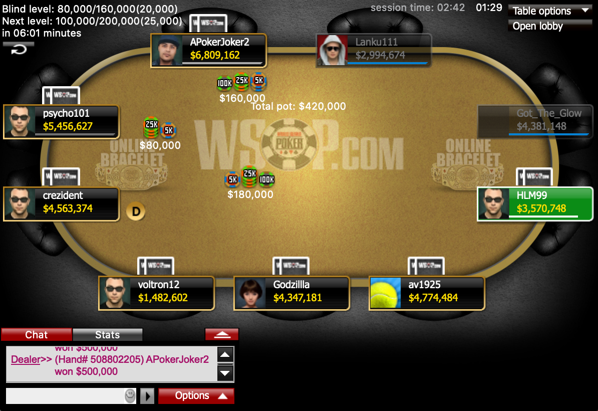 Event 27 Final Table