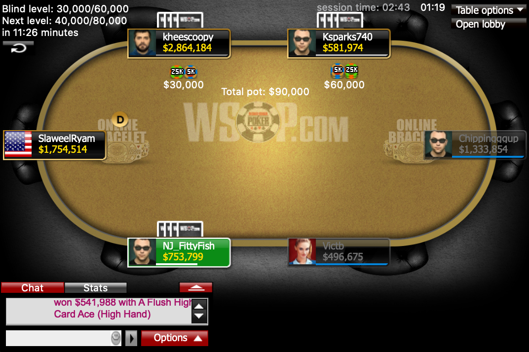 Event 28 Final Table