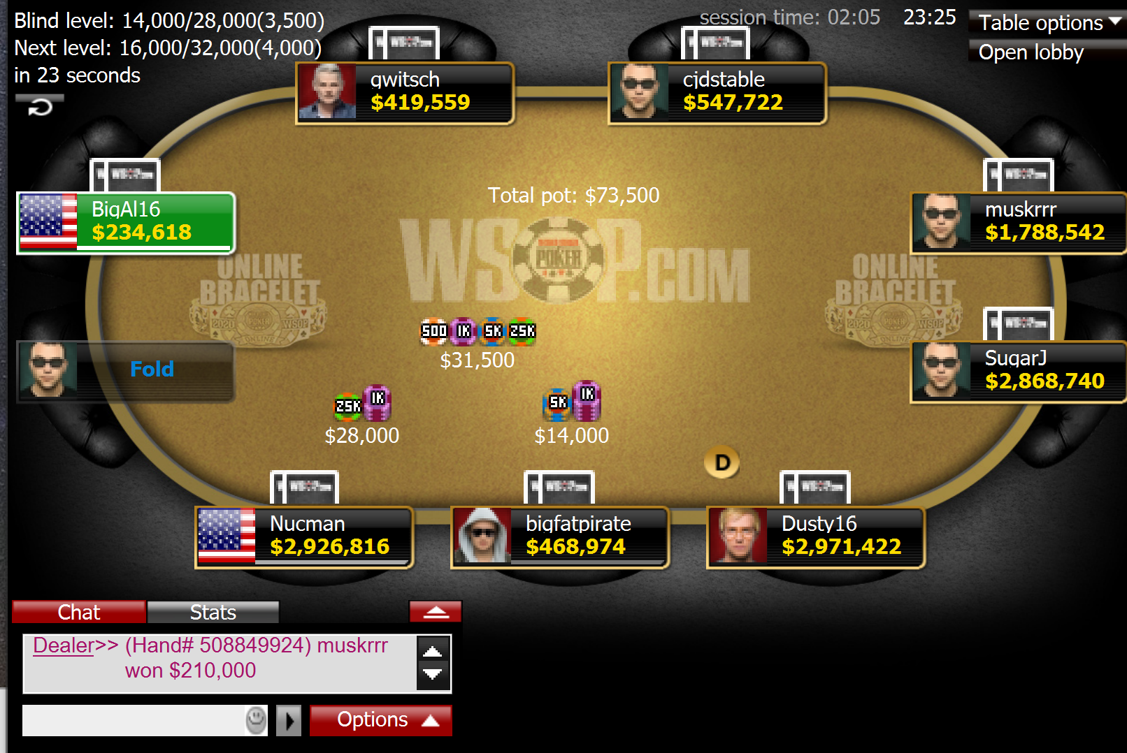 Event 30 Final Table