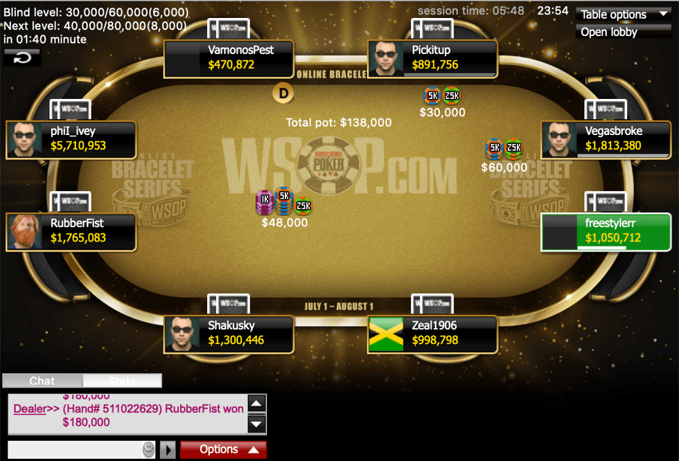 Event 5 Final Table