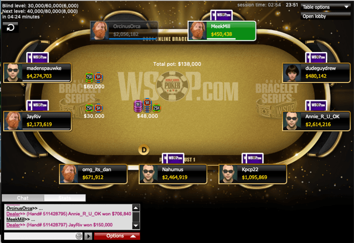 Event 32 Final Table