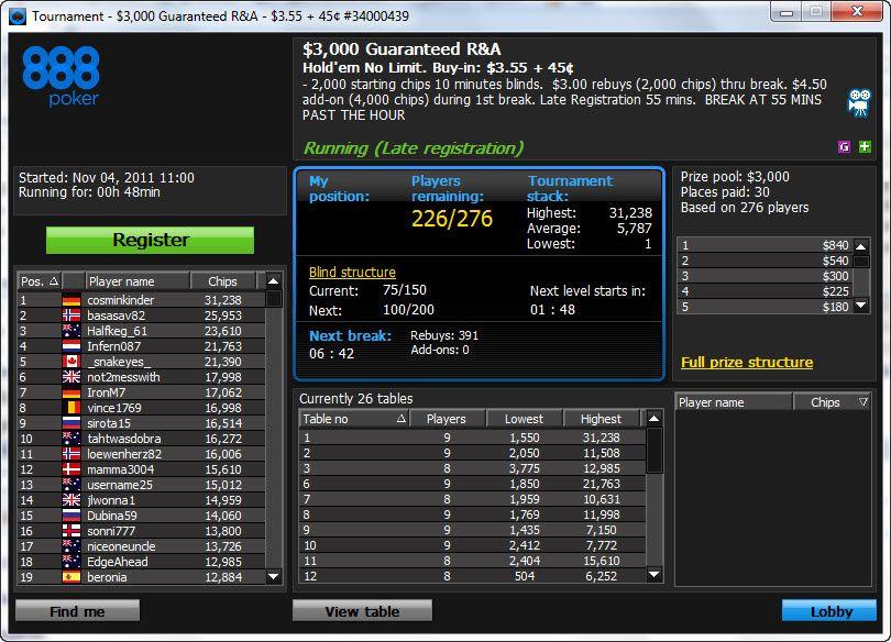 888 Poker Account Lschen