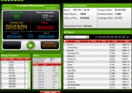 Unibet Poker Tournaments