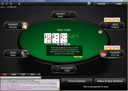 PokerStars.it Table