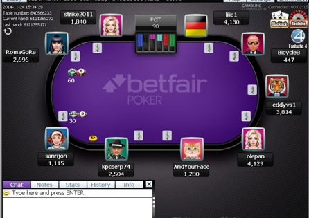 Players are placing their bets at Betfair poker table.