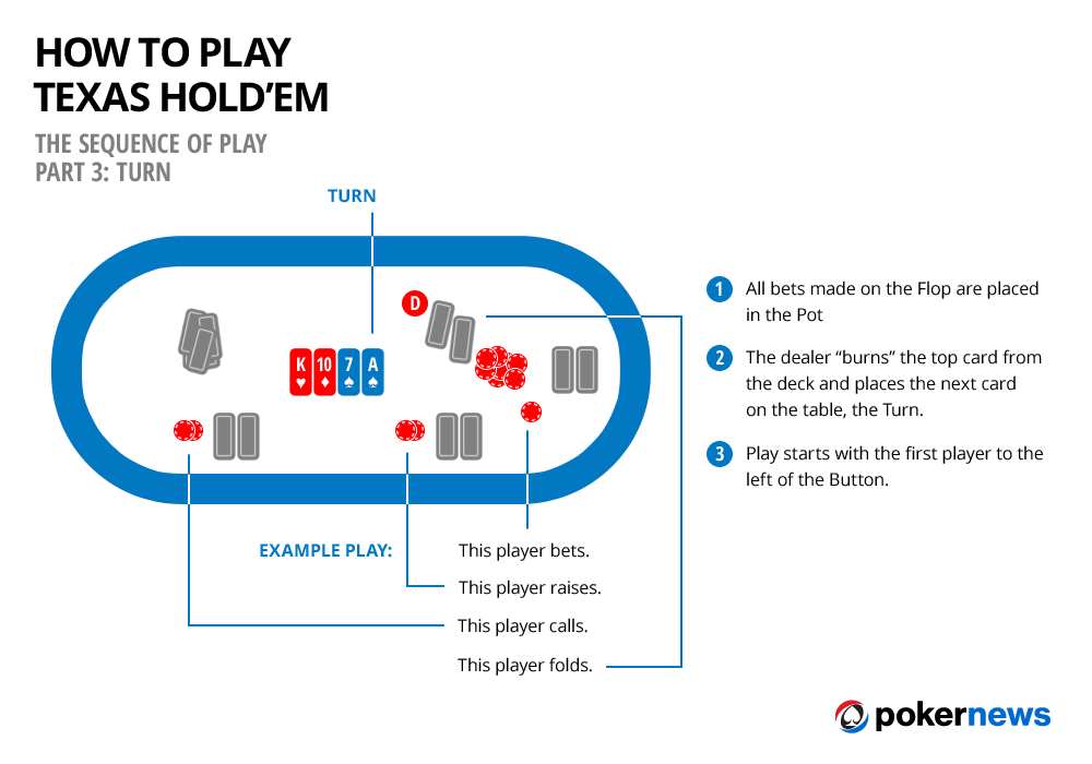 how to play texas holdem in casino
