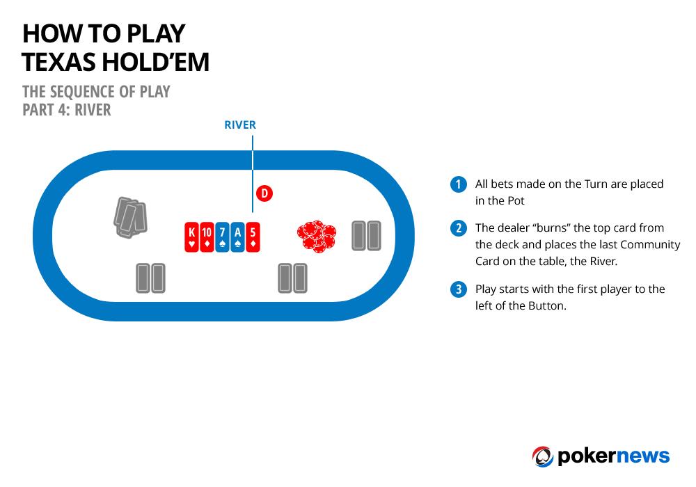 Jugar blackjack 2 jugadores